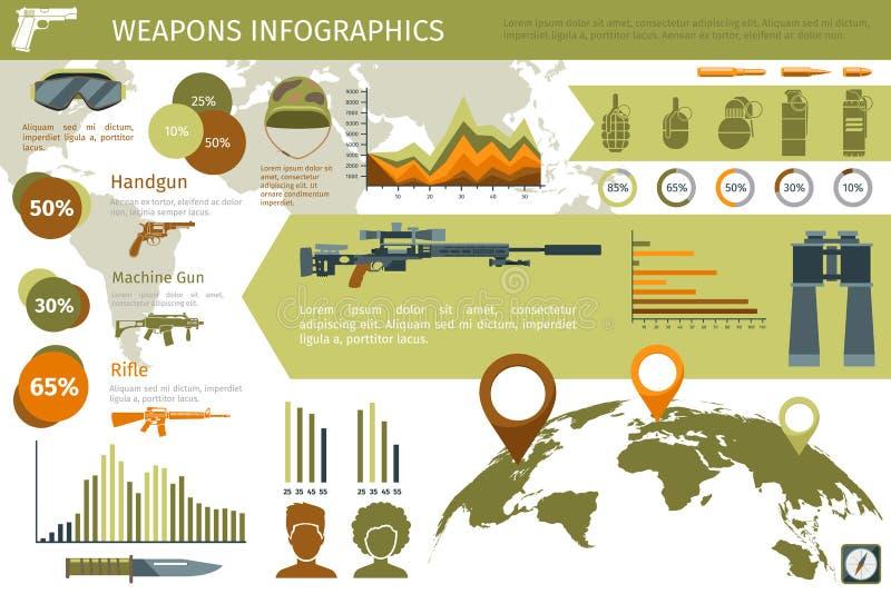 Infographic militaire ou armes avec la carte du monde illustration de vecteur