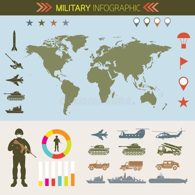 Infographic militar, veículos, mapa do mundo ilustração stock