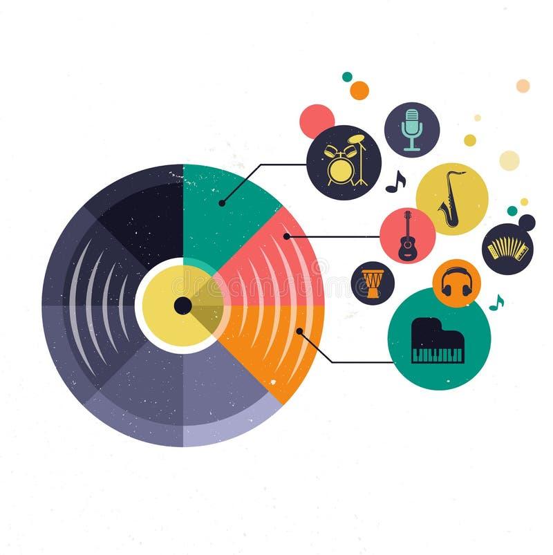 Infographic musik och symbolsuppsättning av instrument vektor illustrationer