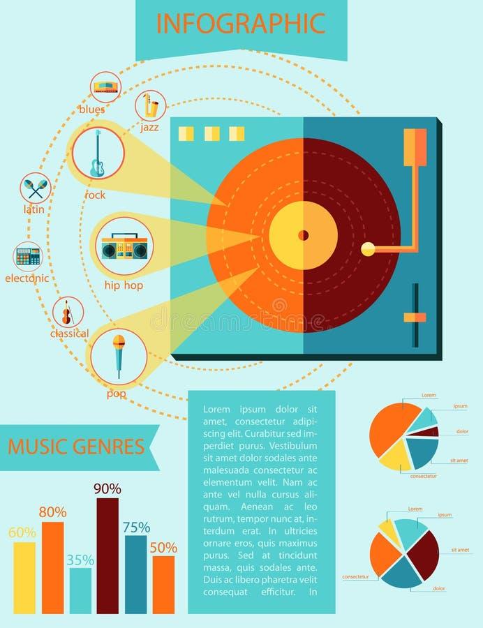 Infographic muziekgenres stock illustratie