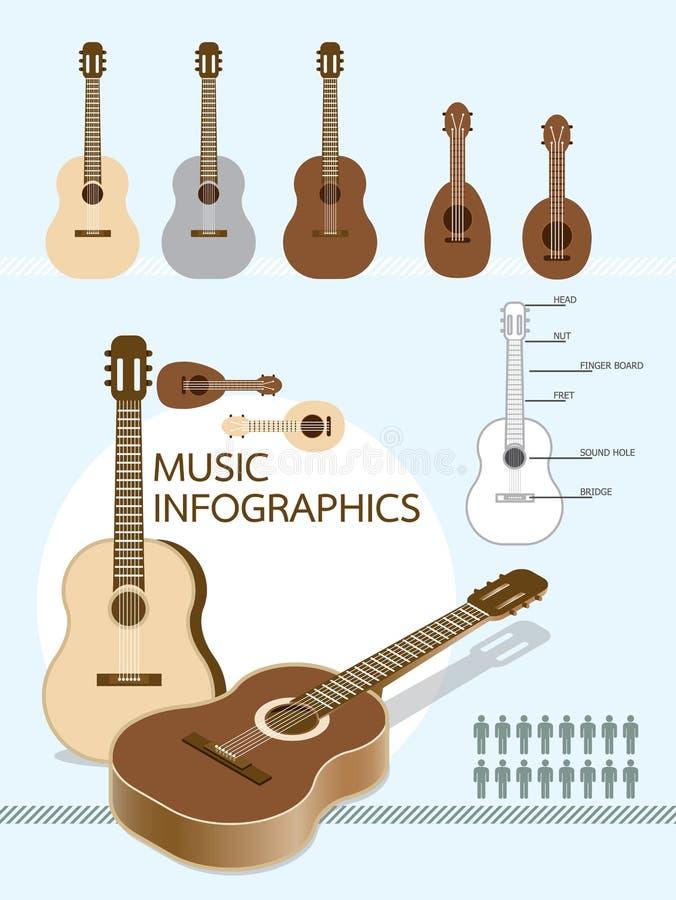 Infographic muzyka gitara set royalty ilustracja