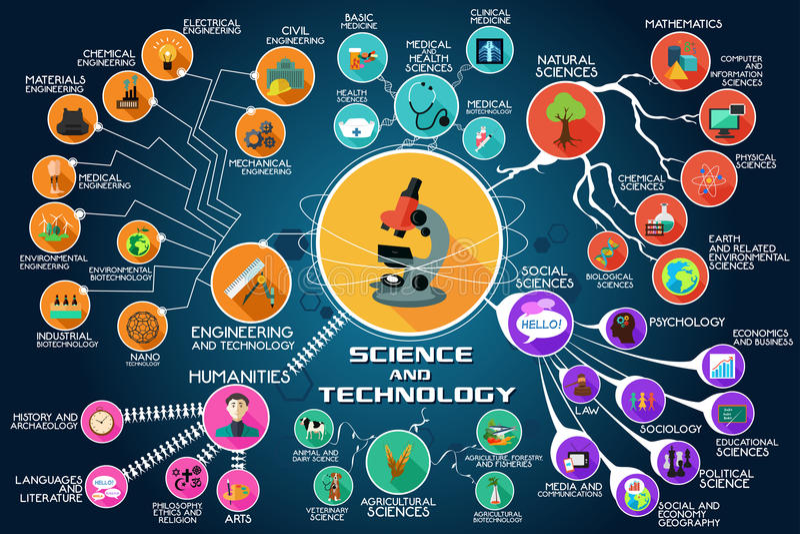 Infographic nauka i technika royalty ilustracja