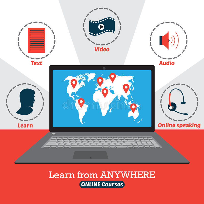 Infographic of online courses. Learn from anywhere vector illustration