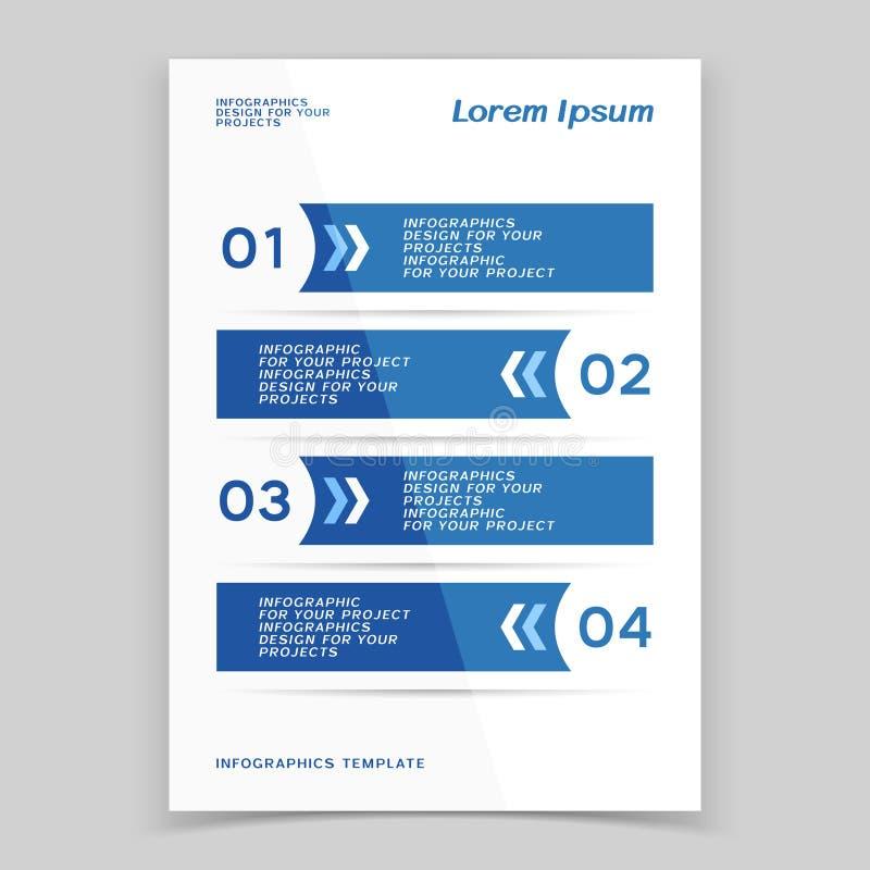 Infographic ou projeto da bandeira da Web com etapas numeradas ilustração do vetor