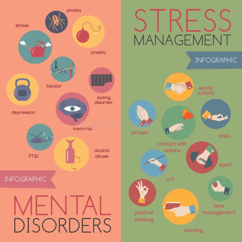 Infographic på psykiska störningar och spänningsledning stock illustrationer