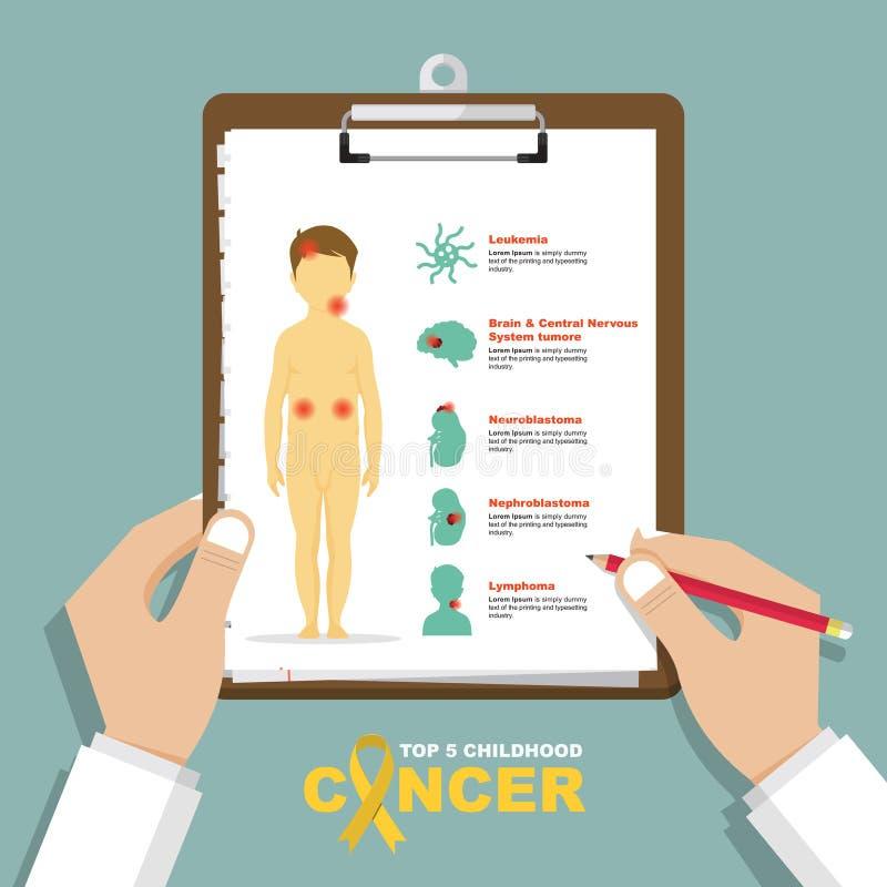 Infographic para el tipo del top 5 de cáncer de la niñez en diseño plano Tablero en mano del doctor stock de ilustración