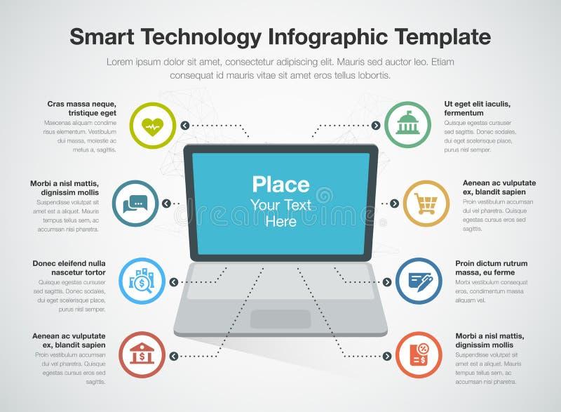 Infographic para la plantilla elegante de la tecnología con el ordenador portátil como símbolo principal, círculos coloridos e ic ilustración del vector