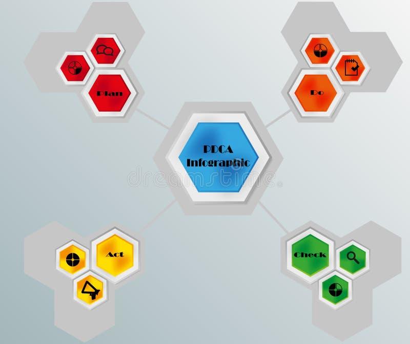 Infographic PDCA vektor illustrationer