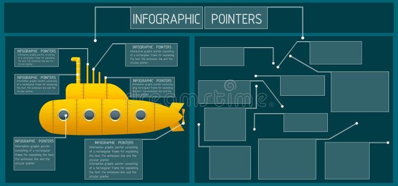 Infographic pekare Inrama och en textask med förlängningslinjen och en rund indikator Symboler och diagram vektor illustrationer