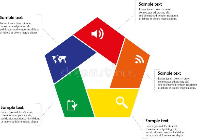 Infographic pentagoon royalty-vrije illustratie