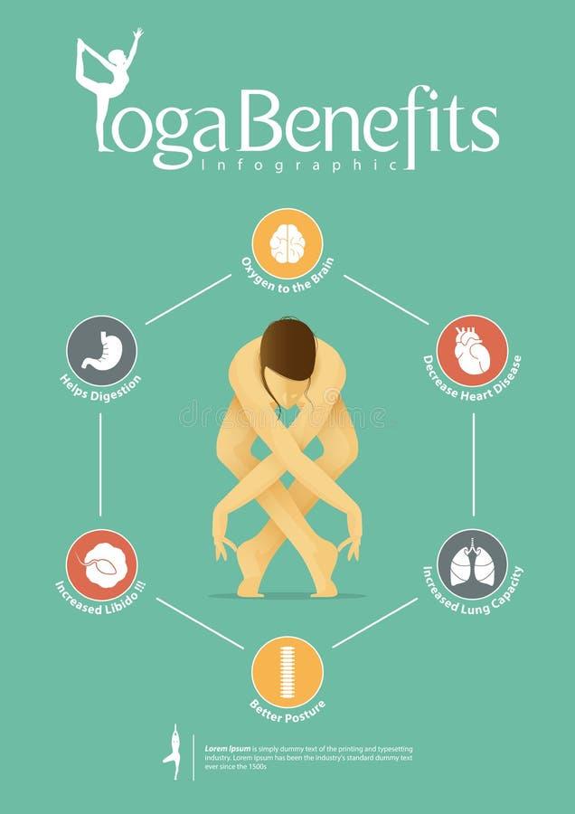Infographic per le pose di yoga e l'yoga si avvantaggia nella progettazione piana con l'insieme delle icone dell'organo illustrazione di stock