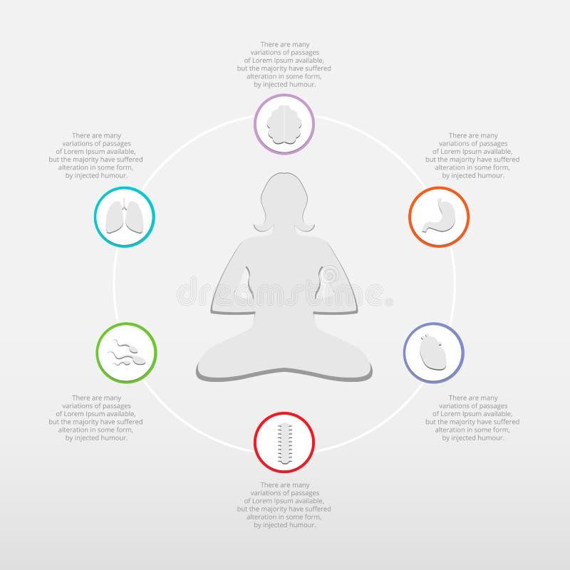 Infographic per yoga posa la meditazione e l'yoga illustrazione vettoriale