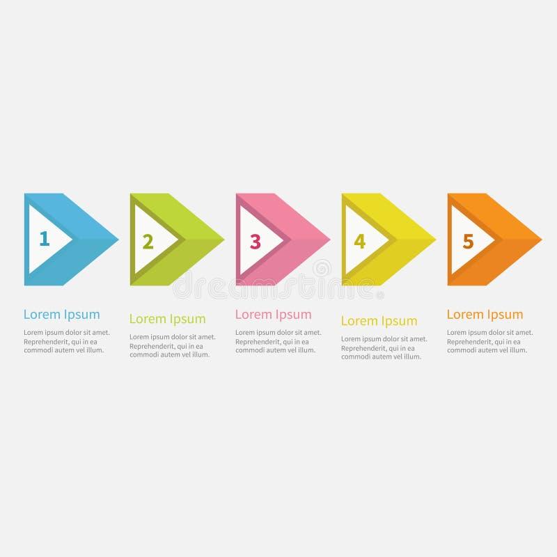 Infographic pięć krok z 3d trójboka tekstem i strzała szablon Linia czasu Płaski projekt royalty ilustracja