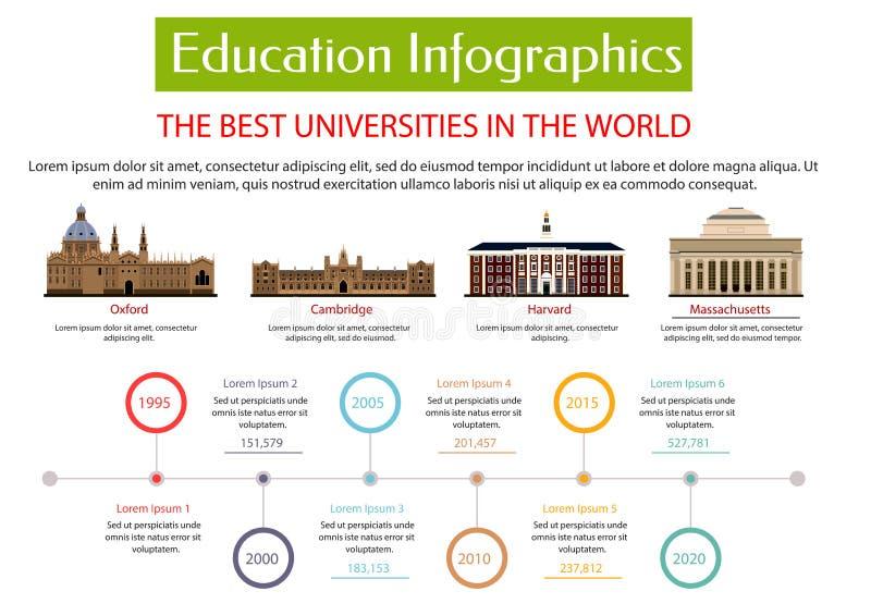 Infographic plakatmall för utbildning royaltyfri illustrationer