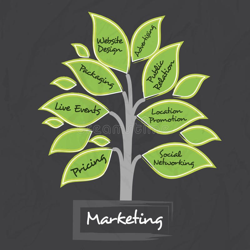 Infographic Plan des Geschäfts mit abstraktem Baum lizenzfreie abbildung
