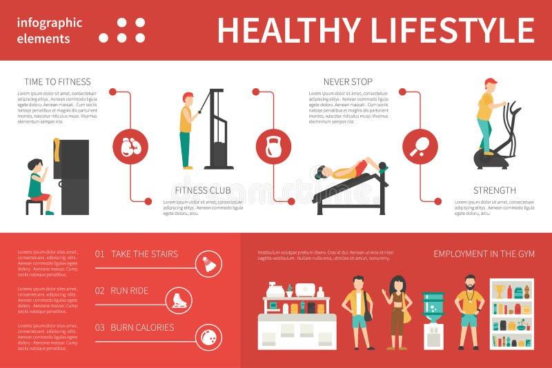 Infographic plan vektorillustration för sund livsstil presentationen för begreppet för bakgrund 3d isolerade framförde illustrati vektor illustrationer