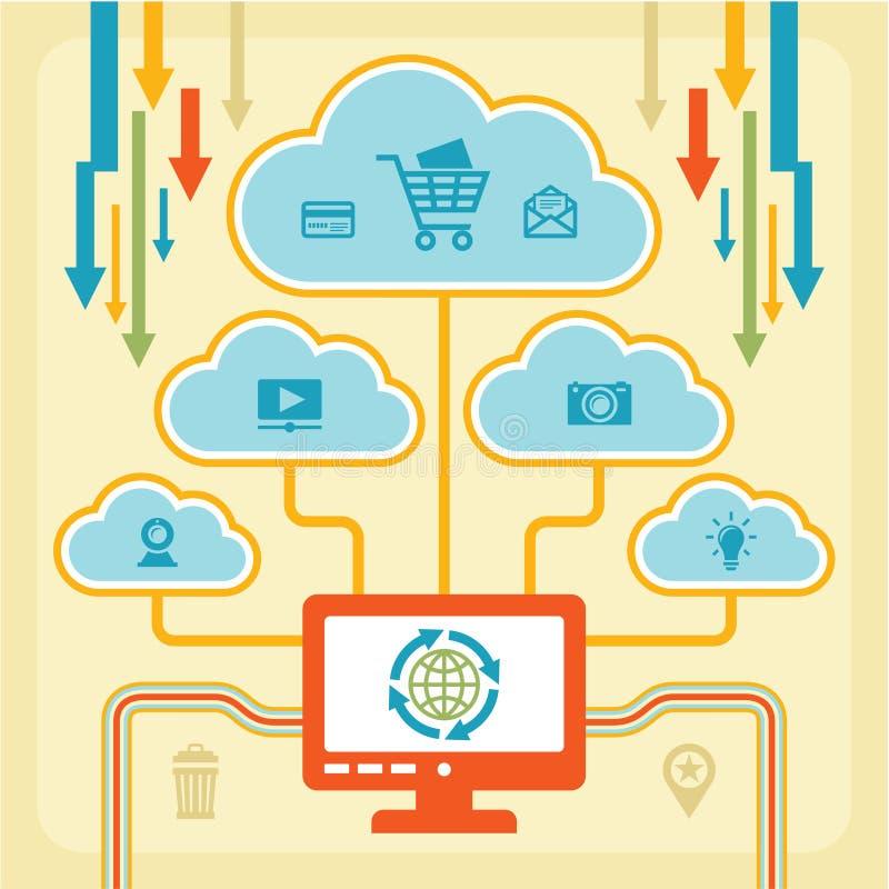 Infographic pojęcie - internet chmury ilustracja wektor