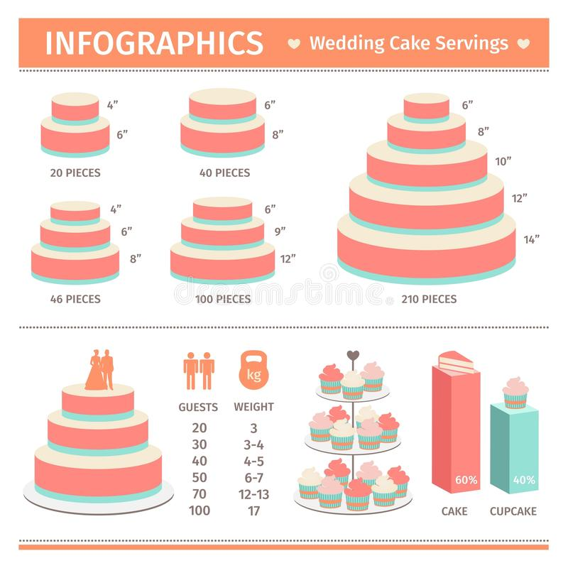 Infographic populacja ludzie ilustracja wektor