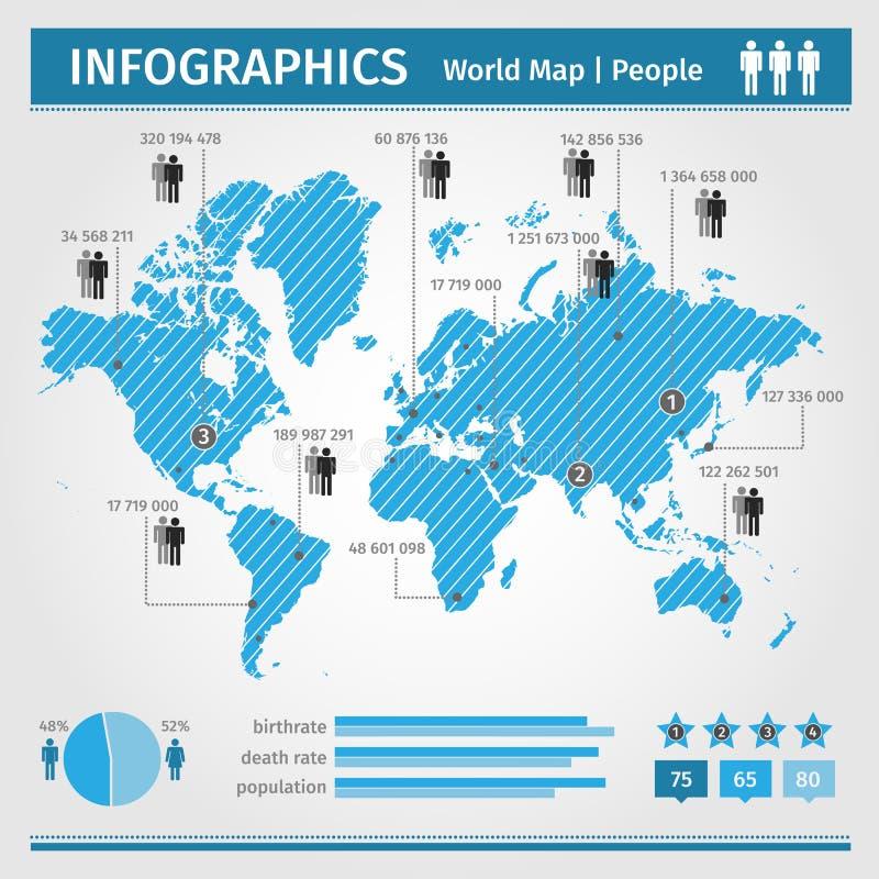Infographic population des personnes illustration de vecteur