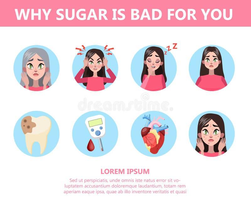 Infographic porqué demasiado azúcar es malo para usted ilustración del vector