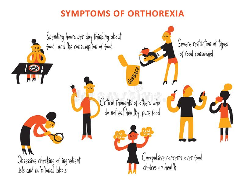 Infographic poster about symptoms of orthorexia. Vector cartoon characters, obsessed on healthy eating. royalty free illustration