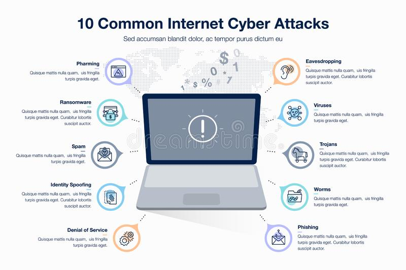 Infographic pour le calibre commun de 10 d'Internet attacts de cyber avec l'ordinateur portable en tant que symbole principal illustration libre de droits