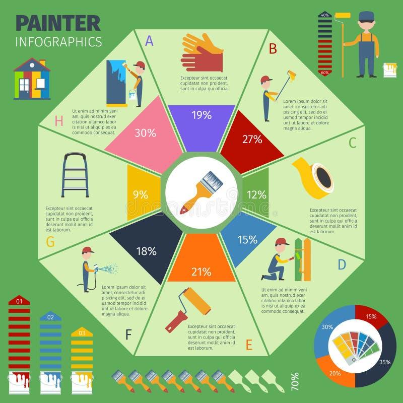 Infographic presentationsaffisch för målare stock illustrationer