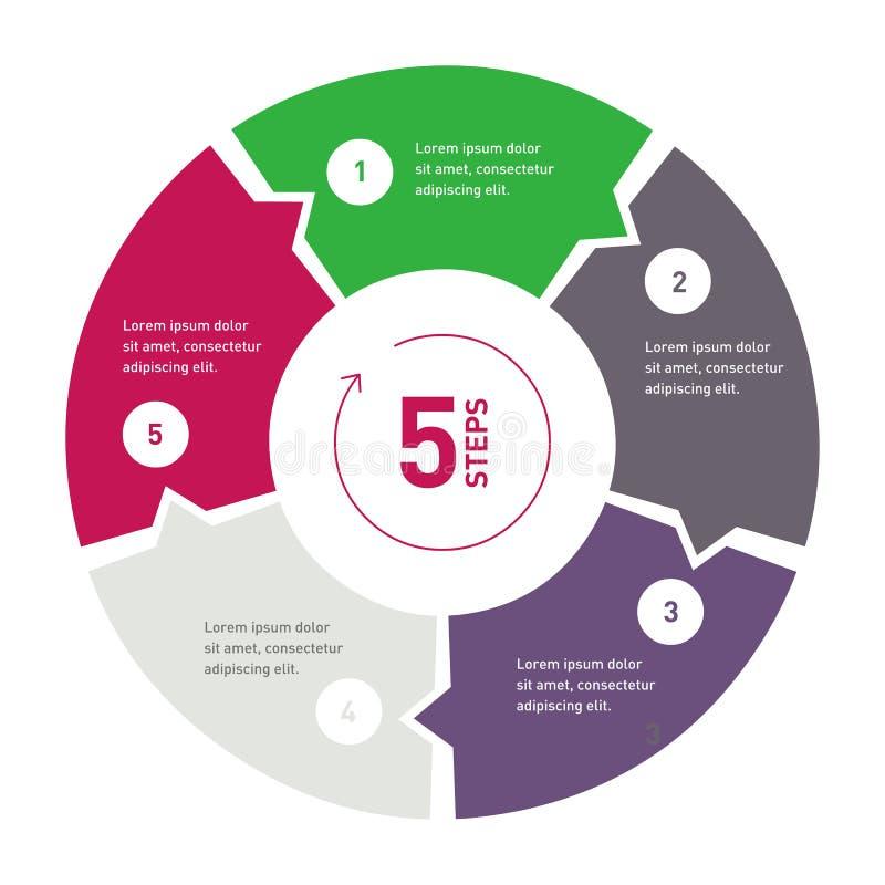 infographic processcirkel för 5 moment Mall för diagrammet, årsrapport, presentation, diagram, rengöringsdukdesign royaltyfri illustrationer
