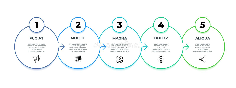 Infographic processtroom 5 stappen grafisch diagram, van de bedrijfs cirkellijn presentatiemalplaatje Vector 9 opties stock illustratie