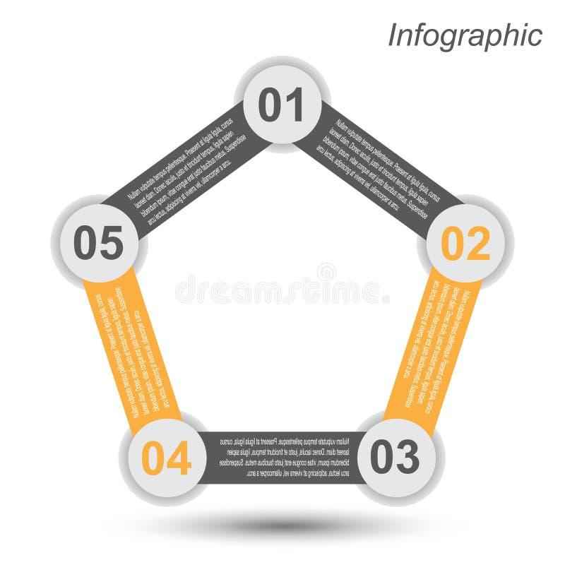 Infographic projekta szablon royalty ilustracja