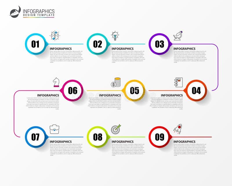 Infographic projekta szablon Linii czasu pojęcie z 9 krokami royalty ilustracja