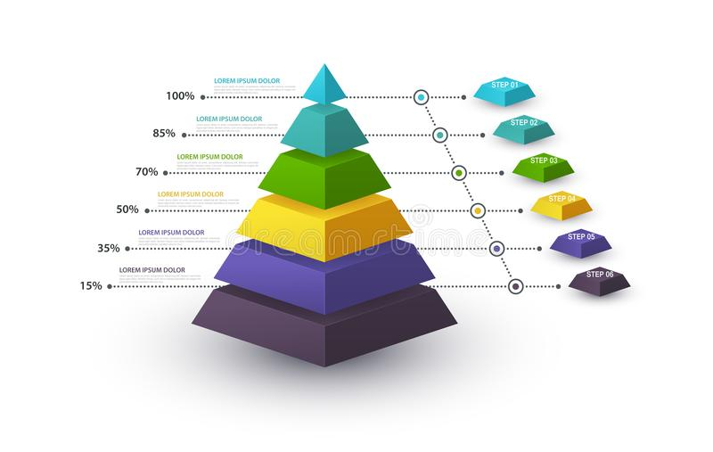Infographic pyramid with step structure and with percentages. Business concept with 6 options pieces or steps. Block diagram, info. Rmation graph, presentations stock illustration