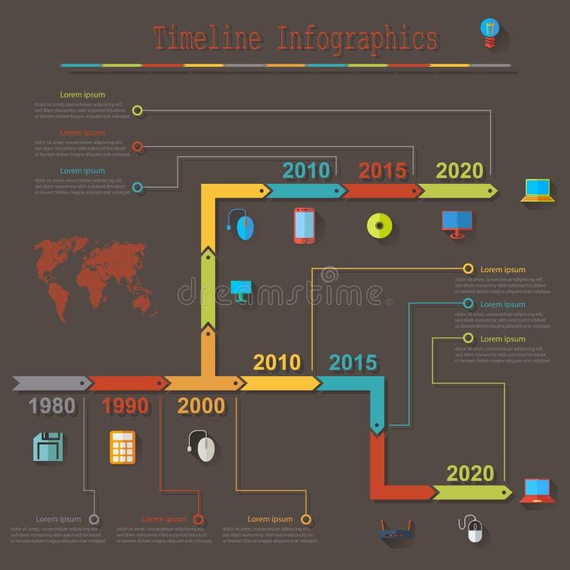 Infographic rapportmallar i plan affär stock illustrationer