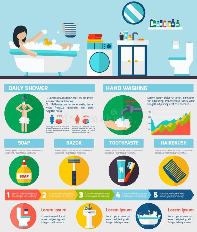 Infographic rapportorientering för personlig hygien stock illustrationer