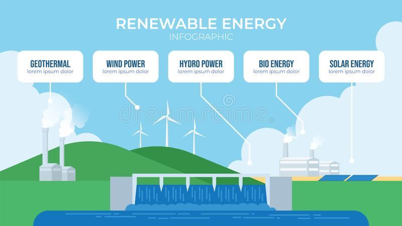Infographic of 5 renewable energy sources vectpr illustration. Infographic of 5 renewable energy sources with geothermal energy, wind power, hydro power, bio stock illustration
