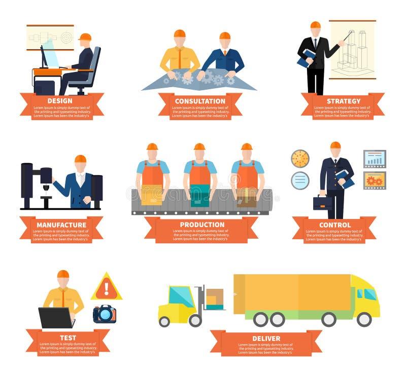 Infographic rozwój i proces produkcji ilustracji