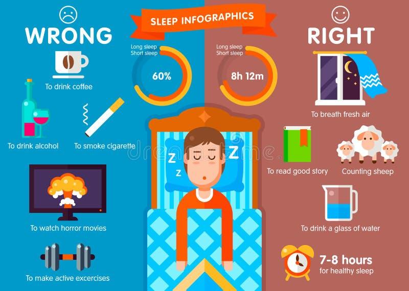 Infographic sömn royaltyfri illustrationer