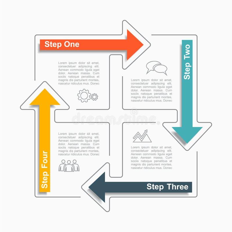Infographic Schablone Auch im corel abgehobenen Betrag Kann für Arbeitsflussplan, Diagramm, Geschäftsschrittwahlen, Fahne verwend lizenzfreie abbildung