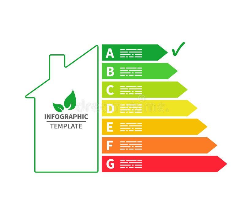 Infographic Schablone der Hausenergieeffizienz vektor abbildung