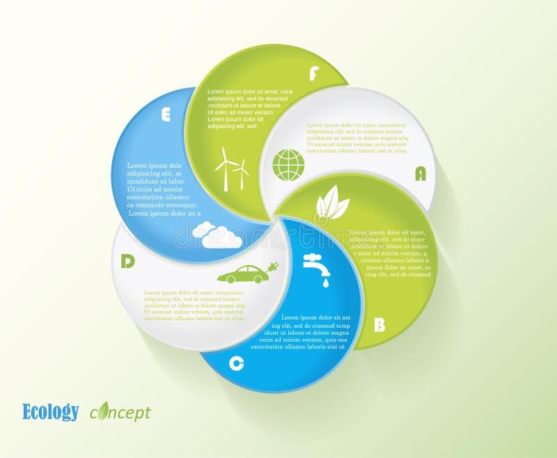Infographic Schablone der modernen Vektorökologie stock abbildung