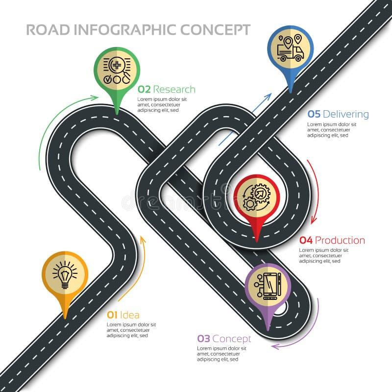 Infographic Schablone der Navigationsvektor-Karte Kurvenreiche Straße des Stoßes lizenzfreie abbildung