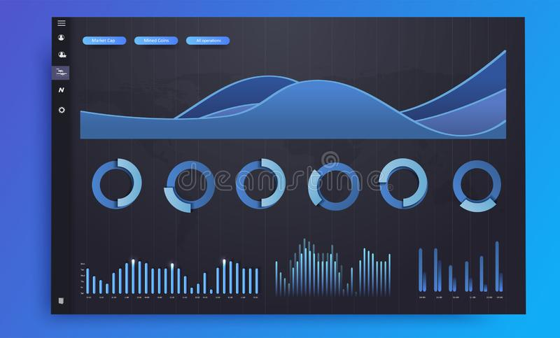 Infographic Schablone des Armaturenbrettes mit jährlichen Statistikdiagrammen des modernen Designs vektor abbildung