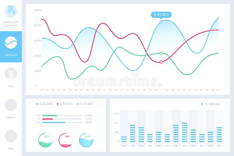 Infographic Schablone des Armaturenbrettes mit jährlichen Statistikdiagrammen des modernen Designs Kreisdiagramme, Arbeitsfluß, U lizenzfreie abbildung
