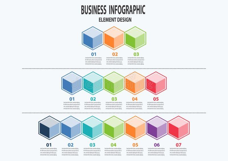 Infographic Schablone des Darstellungsgeschäfts mit 3-7 Schritten lizenzfreie abbildung