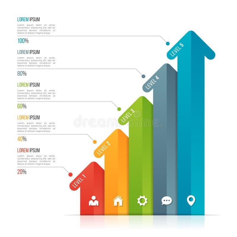 Infographic Schablone des Pfeiles für Datensichtbarmachung 5 Wahlen vektor abbildung