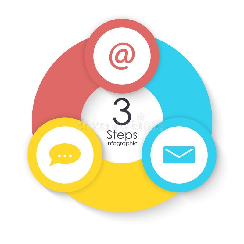 Infographic Schablone des Vektorkreis-Diagramms für Zyklusdiagramm, Diagramm, Webdesign Geschäftskonzept mit 3 Schritten oder Wah stock abbildung