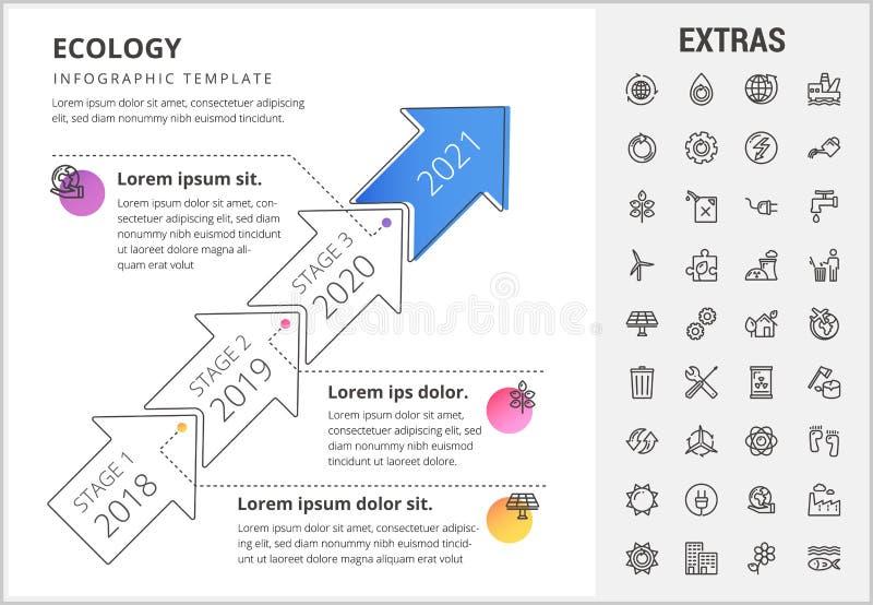 Infographic Schablone, Elemente und Ikonen der Ökologie stock abbildung