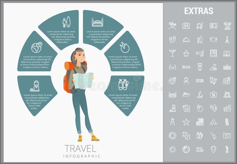 Infographic Schablone, Elemente und Ikonen der Reise lizenzfreie abbildung