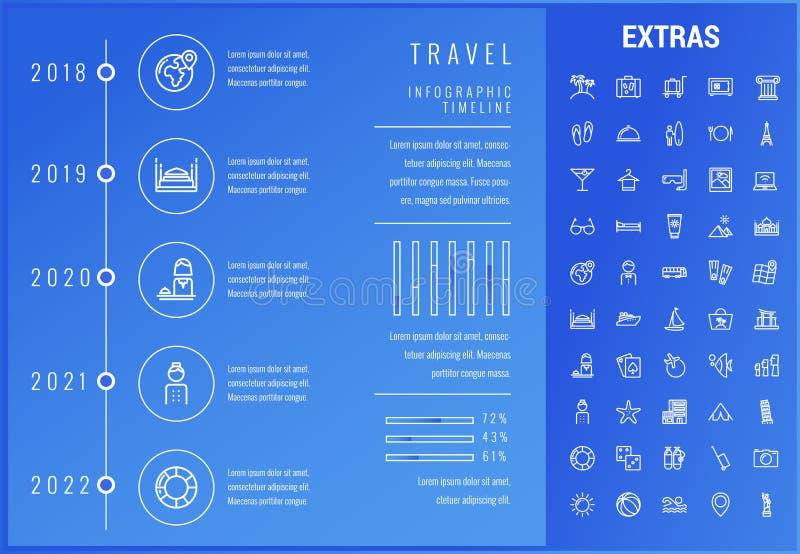 Infographic Schablone, Elemente und Ikonen der Reise vektor abbildung