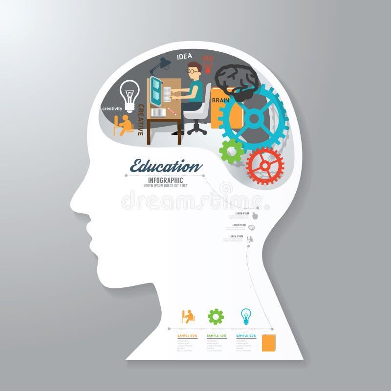 Infographic-Schablone mit Hauptpapierfahne Denken Sie Konzept lizenzfreie abbildung